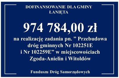 Wsparcie na przebudowę dróg w gminie Łanięta!